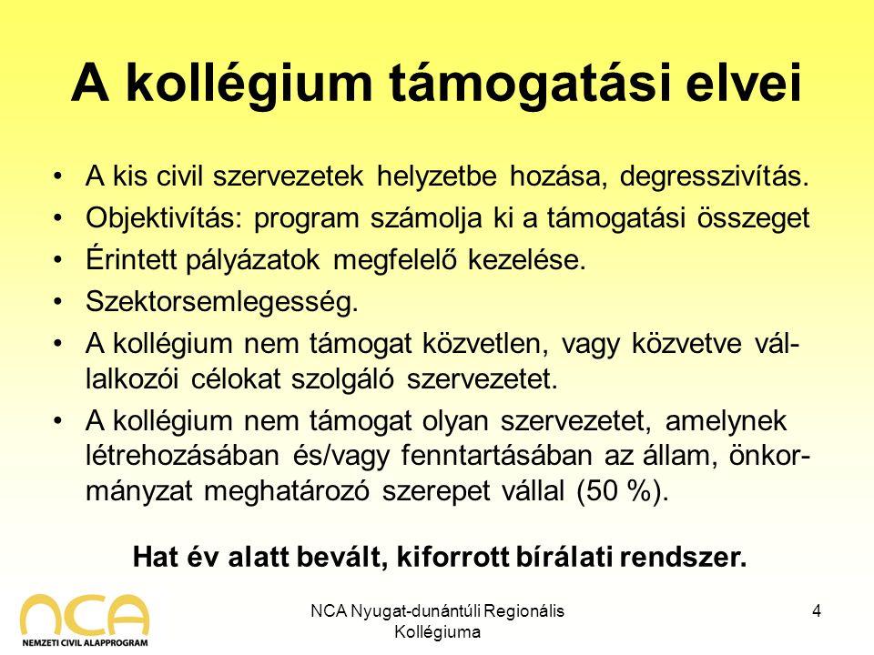4 A kollégium támogatási elvei A kis civil szervezetek helyzetbe hozása, degresszivítás.