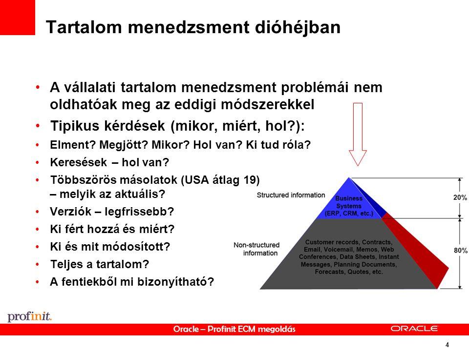 Oracle – Profinit ECM megoldás 4 Tartalom menedzsment dióhéjban A vállalati tartalom menedzsment problémái nem oldhatóak meg az eddigi módszerekkel Tipikus kérdések (mikor, miért, hol ): Elment.