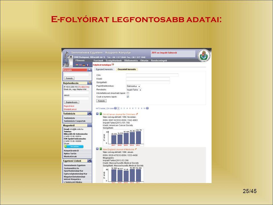25/45 E-folyóirat legfontosabb adatai: idősza k