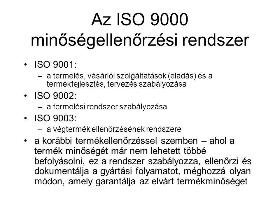 Az ISO 9000 minőségellenőrzési rendszer ISO 9001: –a termelés, vásárlói szolgáltatások (eladás) és a termékfejlesztés, tervezés szabályozása ISO 9002: –a termelési rendszer szabályozása ISO 9003: –a végtermék ellenőrzésének rendszere a korábbi termékellenőrzéssel szemben – ahol a termék minőségét már nem lehetett többé befolyásolni, ez a rendszer szabályozza, ellenőrzi és dokumentálja a gyártási folyamatot, méghozzá olyan módon, amely garantálja az elvárt termékminőséget