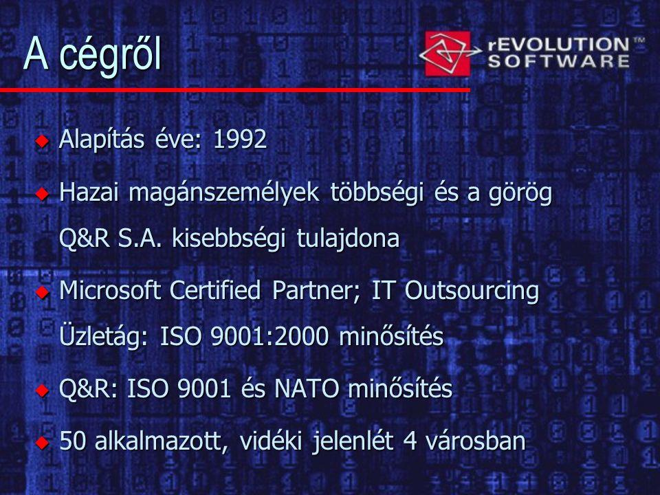 A cégről u Alapítás éve: 1992 u Hazai magánszemélyek többségi és a görög Q&R S.A.