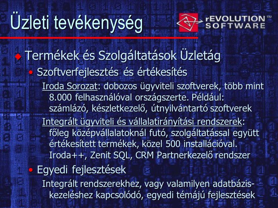 Üzleti tevékenység u IT Outsourcing Üzletág elektronikus banki terminálok telepítése, oktatása, karbantartása országszerteelektronikus banki terminálok telepítése, oktatása, karbantartása országszerte 3 magyarországi nagybank partner (CIB Bank, Raiffeisen Bank, Erste Bank) több, mint 16.000 ügyfele részére3 magyarországi nagybank partner (CIB Bank, Raiffeisen Bank, Erste Bank) több, mint 16.000 ügyfele részére Kihelyezett területi képviselőkKihelyezett területi képviselők Hardvereszközök karbantartása, szervizeléseHardvereszközök karbantartása, szervizelése ISO 9001:2000 minősítésISO 9001:2000 minősítés