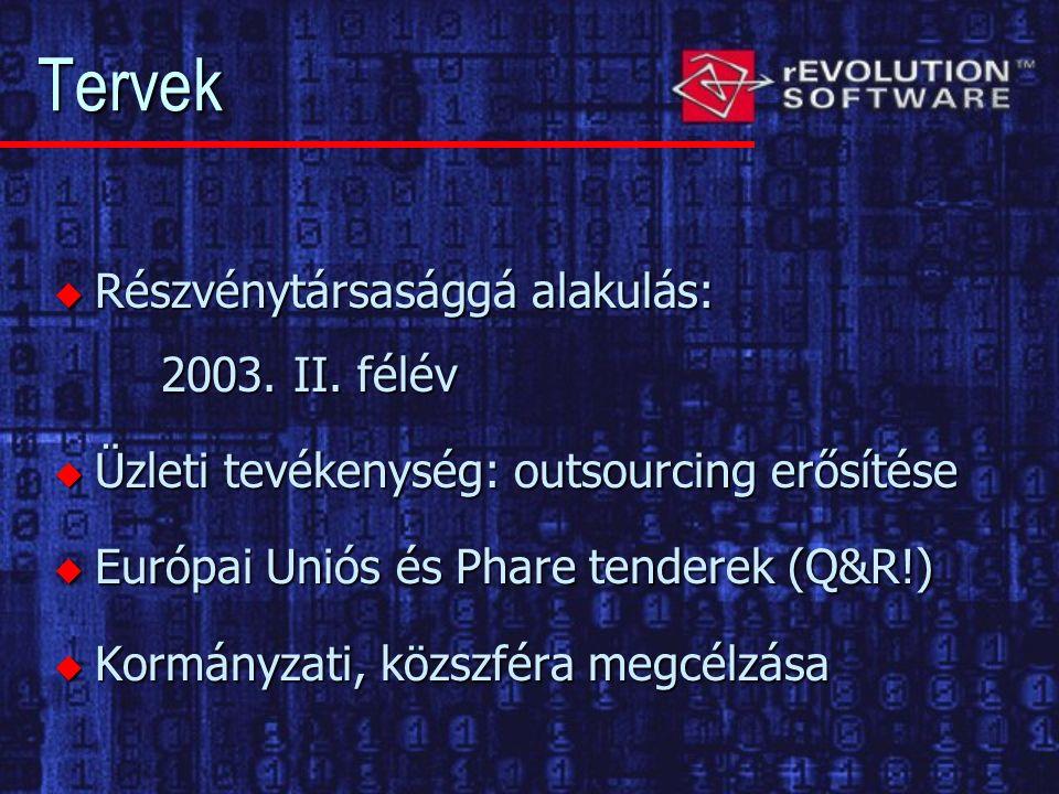 Tervek u Részvénytársasággá alakulás: 2003. II.