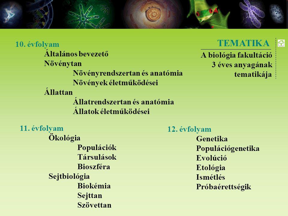 10. évfolyam Általános bevezető Növénytan Növényrendszertan és anatómia Növények életműködései Állattan Állatrendszertan és anatómia Állatok életműköd