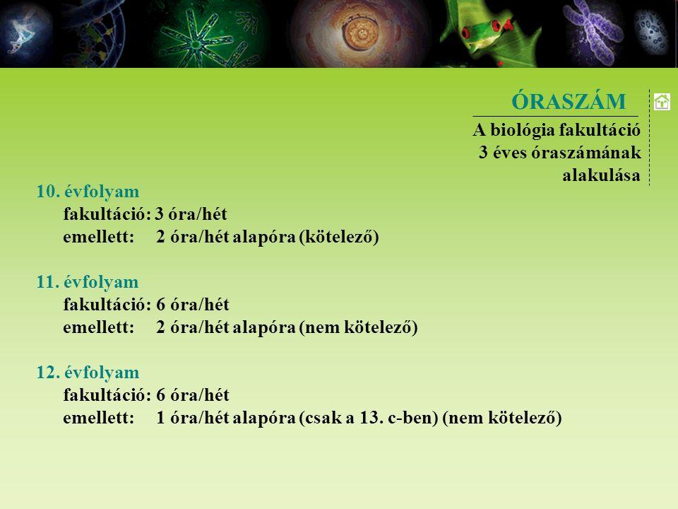 ÓRASZÁM A biológia fakultáció 3 éves óraszámának alakulása 10. évfolyam fakultáció: 3 óra/hét emellett: 2 óra/hét alapóra (kötelező) 11. évfolyam faku