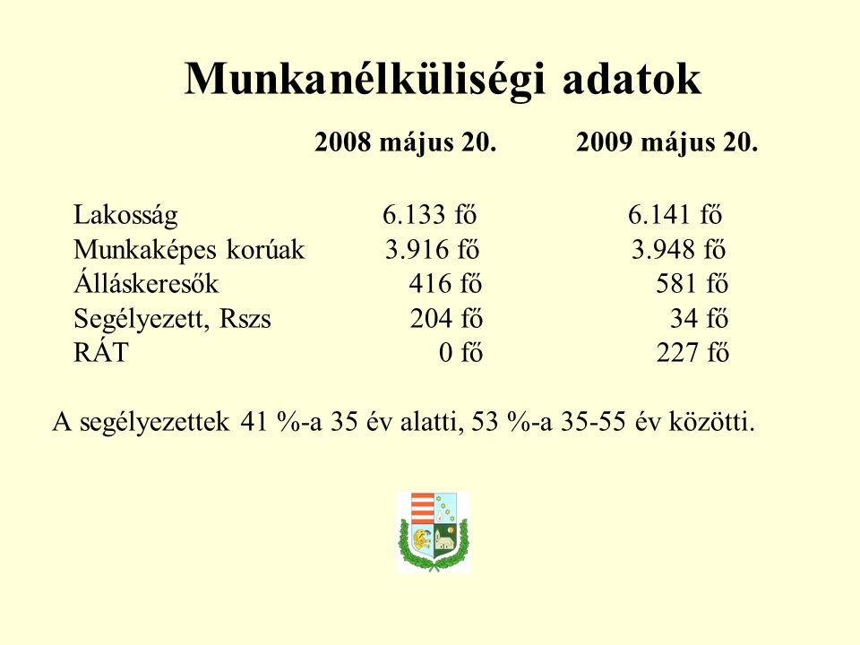 Munkanélküliségi adatok 2008 május 20. 2009 május 20.