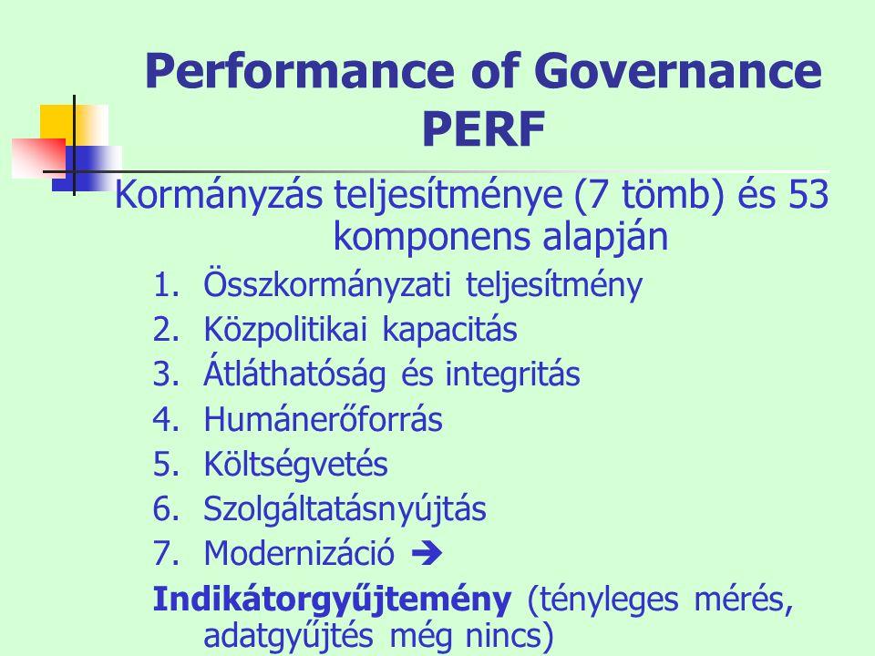 Performance of Governance PERF Kormányzás teljesítménye (7 tömb) és 53 komponens alapján 1.Összkormányzati teljesítmény 2.Közpolitikai kapacitás 3.Átl