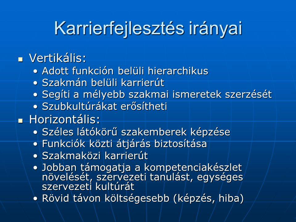 Karrierfejlesztés irányai Vertikális: Vertikális: Adott funkción belüli hierarchikusAdott funkción belüli hierarchikus Szakmán belüli karrierútSzakmán