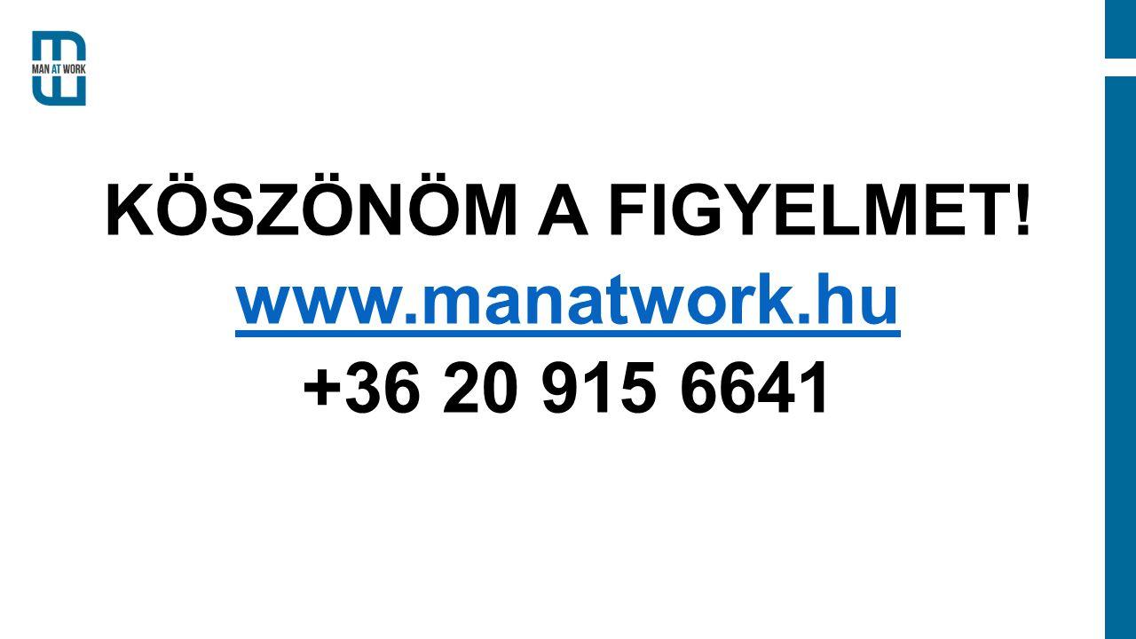 KÖSZÖNÖM A FIGYELMET! www.manatwork.hu +36 20 915 6641