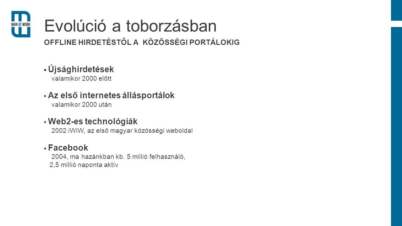 Evolúció a toborzásban OFFLINE HIRDETÉSTŐL A KÖZÖSSÉGI PORTÁLOKIG Újsághirdetések valamikor 2000 előtt Az első internetes állásportálok valamikor 2000 után Web2-es technológiák 2002 iWiW, az első magyar közösségi weboldal Facebook 2004, ma hazánkban kb.
