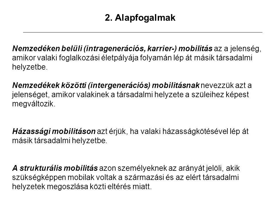 3.Mitől függ a társadalmi mobilitás. 1.
