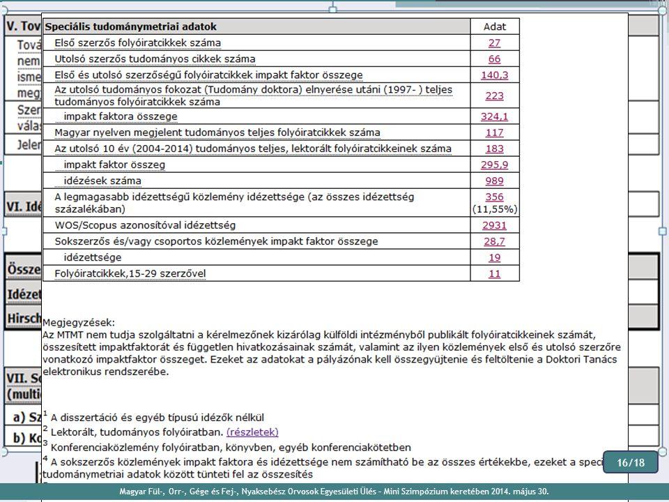 16/18 Magyar Fül-, Orr-, Gége és Fej-, Nyaksebész Orvosok Egyesületi Ülés – Mini Szimpózium keretében 2014. május 30.