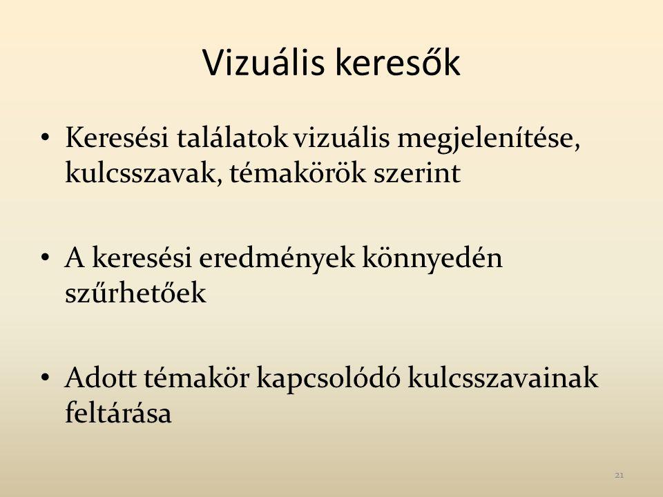 Vizuális keresők Keresési találatok vizuális megjelenítése, kulcsszavak, témakörök szerint A keresési eredmények könnyedén szűrhetőek Adott témakör kapcsolódó kulcsszavainak feltárása 21
