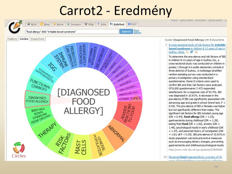 Carrot2 - Eredmény 24