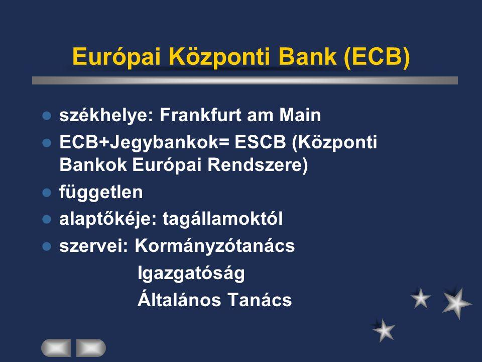 Európai Központi Bank (ECB) Feladatai: az euró-övezet monetáris politikájának meghatározása és végrehajtása; devizaműveletek végzése; az euró-övezetbeli országok hivatalos devizatartalékainak tartása és kezelése (portfoliókezelés); a fizetési rendszerek zavartalan működésének előmozdítása bankjegykibocsátás engedélyezése pénzügyi stabilitás és felügyelet statisztika