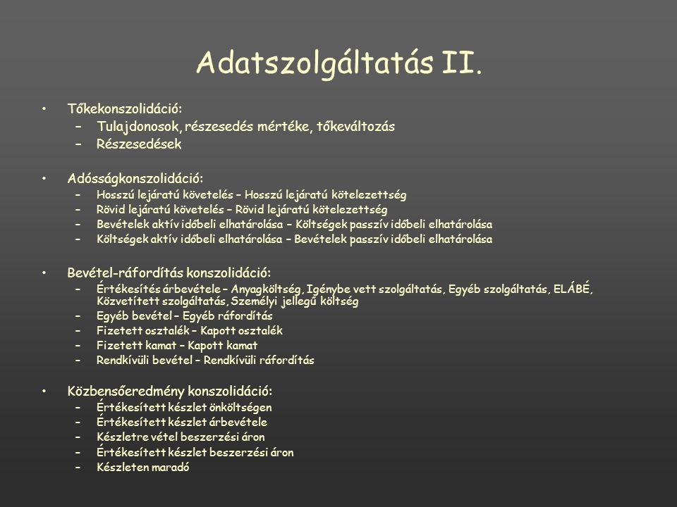 Adatszolgáltatás II.