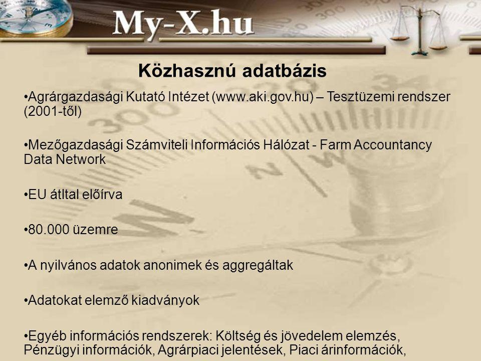 Közhasznú adatbázis Agrárgazdasági Kutató Intézet (www.aki.gov.hu) – Tesztüzemi rendszer (2001-től) Mezőgazdasági Számviteli Információs Hálózat - Farm Accountancy Data Network EU átltal előírva 80.000 üzemre A nyilvános adatok anonimek és aggregáltak Adatokat elemző kiadványok Egyéb információs rendszerek: Költség és jövedelem elemzés, Pénzügyi információk, Agrárpiaci jelentések, Piaci árinformációk,