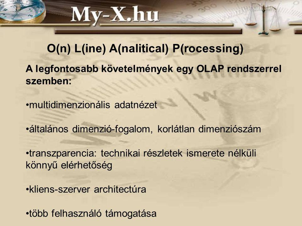 O(n) L(ine) A(nalitical) P(rocessing) A legfontosabb követelmények egy OLAP rendszerrel szemben: multidimenzionális adatnézet általános dimenzió-fogalom, korlátlan dimenziószám transzparencia: technikai részletek ismerete nélküli könnyű elérhetőség kliens-szerver architectúra több felhasználó támogatása