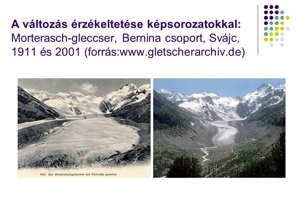 A változás érzékeltetése képsorozatokkal: Morterasch-gleccser, Bernina csoport, Svájc, 1911 és 2001 (forrás:www.gletscherarchiv.de)