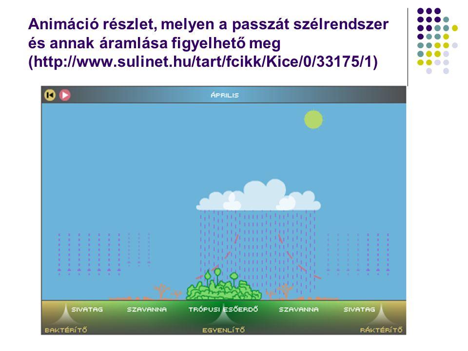 Animáció részlet, melyen a passzát szélrendszer és annak áramlása figyelhető meg (http://www.sulinet.hu/tart/fcikk/Kice/0/33175/1)
