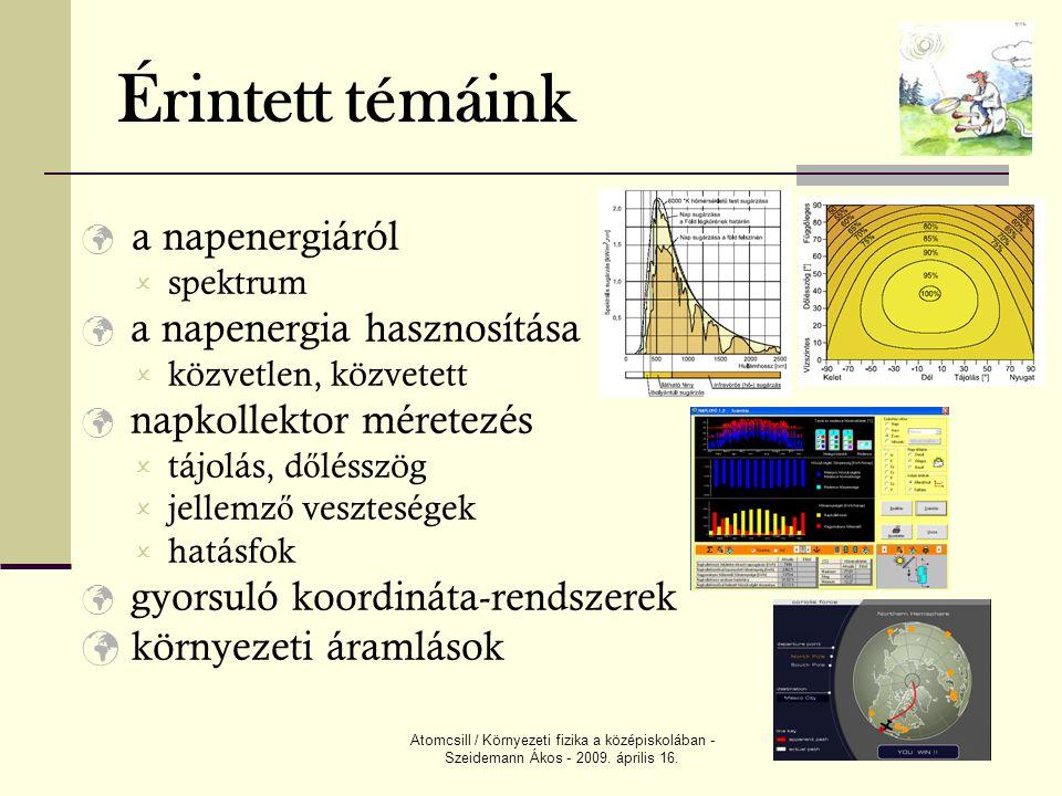 Atomcsill / Környezeti fizika a középiskolában - Szeidemann Ákos - 2009. április 16. Érintett témáink a napenergiáról  spektrum a napenergia hasznosí