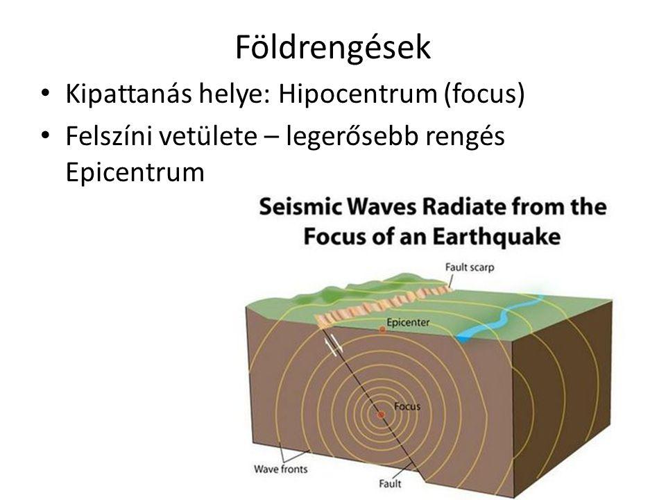 Földrengések Kipattanás helye: Hipocentrum (focus) Felszíni vetülete – legerősebb rengés Epicentrum