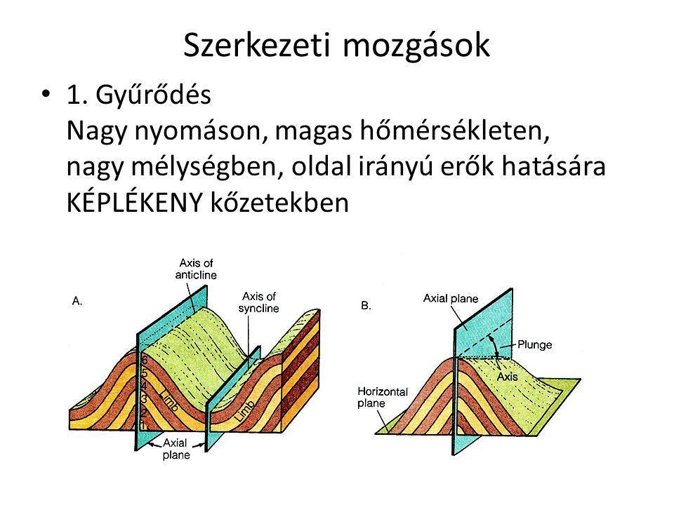 Szerkezeti mozgások 1.