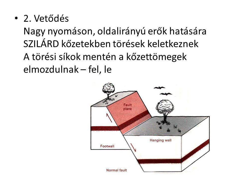 2. Vetődés Nagy nyomáson, oldalirányú erők hatására SZILÁRD kőzetekben törések keletkeznek A törési síkok mentén a kőzettömegek elmozdulnak – fel, le