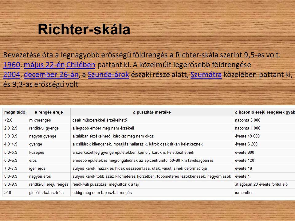 Richter-skála Bevezetése óta a legnagyobb erősségű földrengés a Richter-skála szerint 9,5-es volt: 19601960.