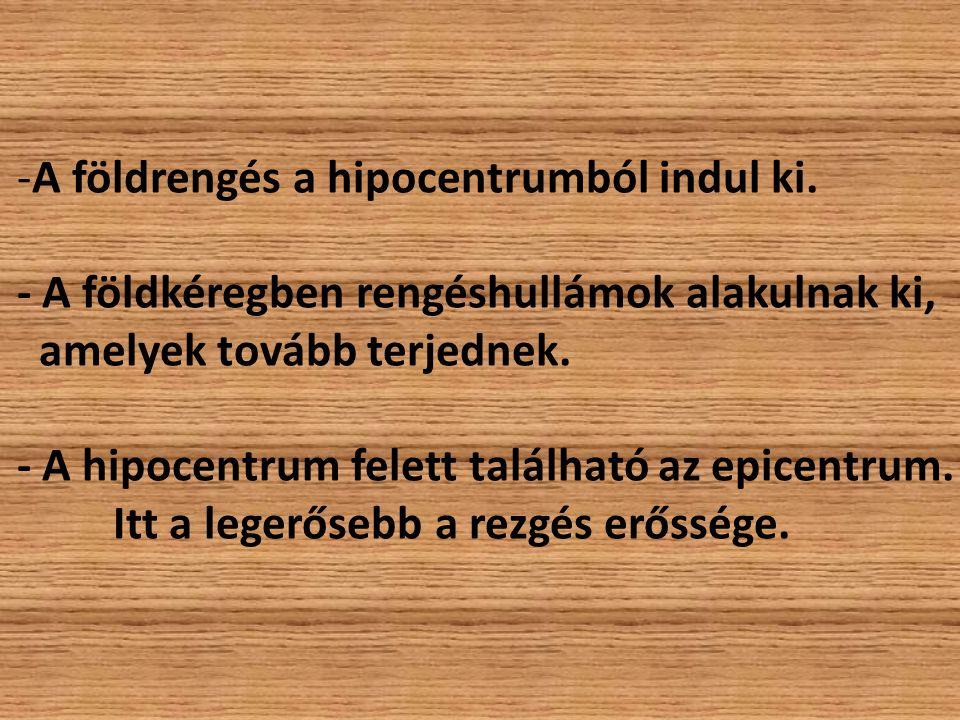 -A földrengés a hipocentrumból indul ki.