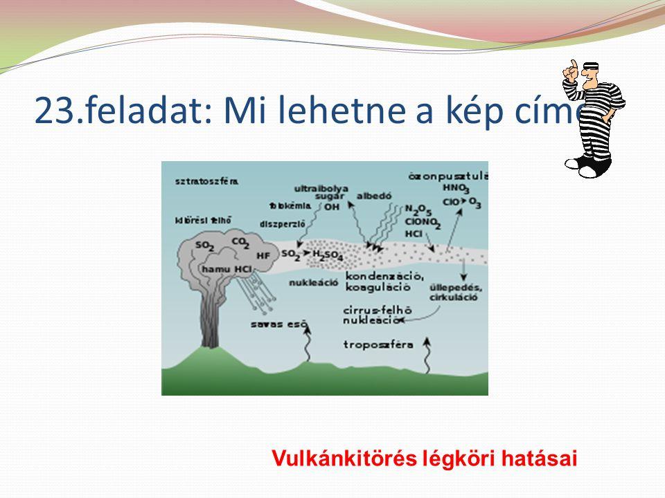 23.feladat: Mi lehetne a kép címe Vulkánkitörés légköri hatásai