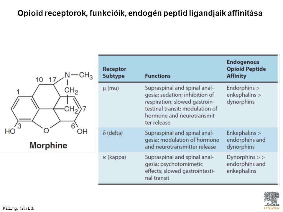 Opioid receptorok, funkcióik, endogén peptid ligandjaik affinitása Katzung, 12th Ed.