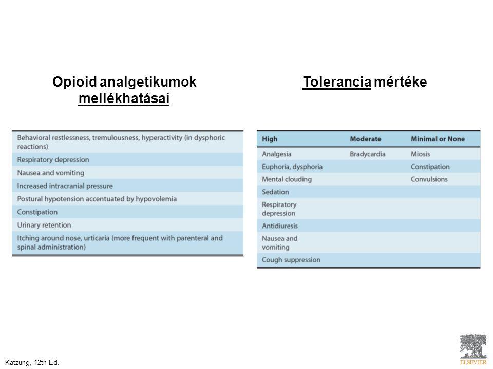 Tolerancia mértékeOpioid analgetikumok mellékhatásai Katzung, 12th Ed.