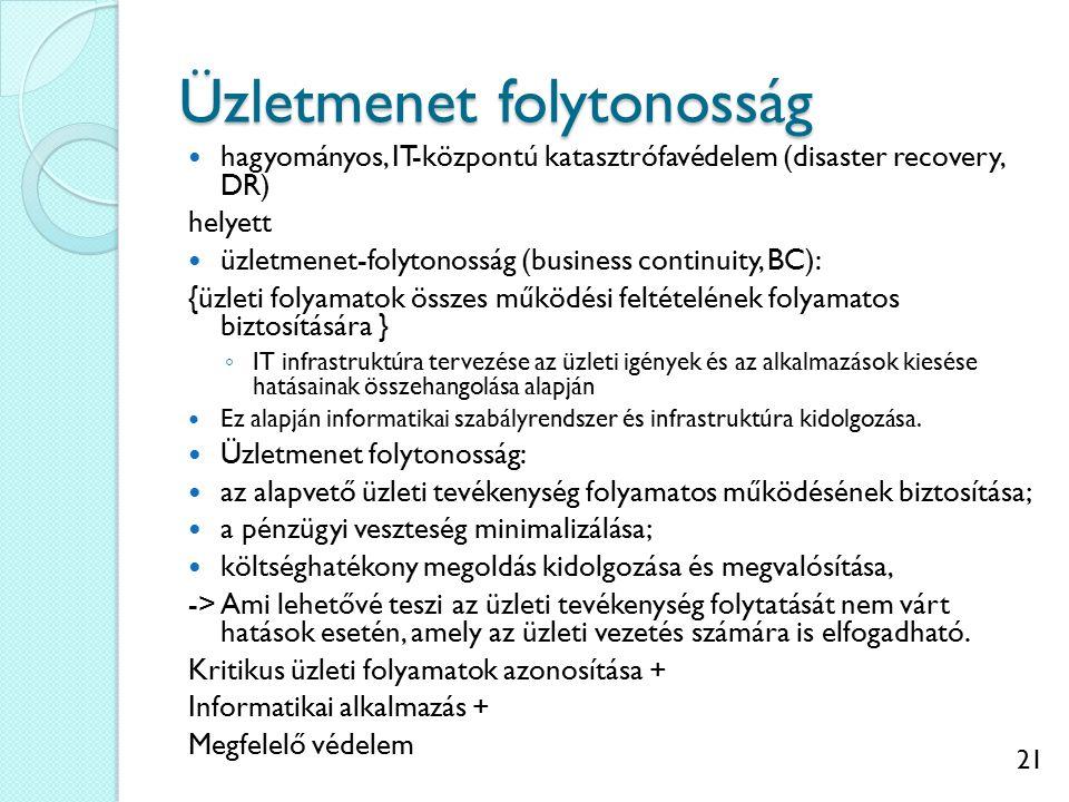 21 Üzletmenet folytonosság hagyományos, IT-központú katasztrófavédelem (disaster recovery, DR) helyett üzletmenet-folytonosság (business continuity, B