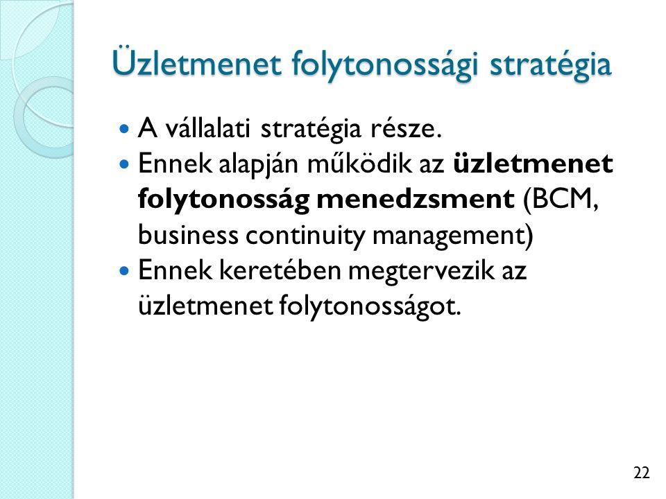 22 Üzletmenet folytonossági stratégia A vállalati stratégia része. Ennek alapján működik az üzletmenet folytonosság menedzsment (BCM, business continu