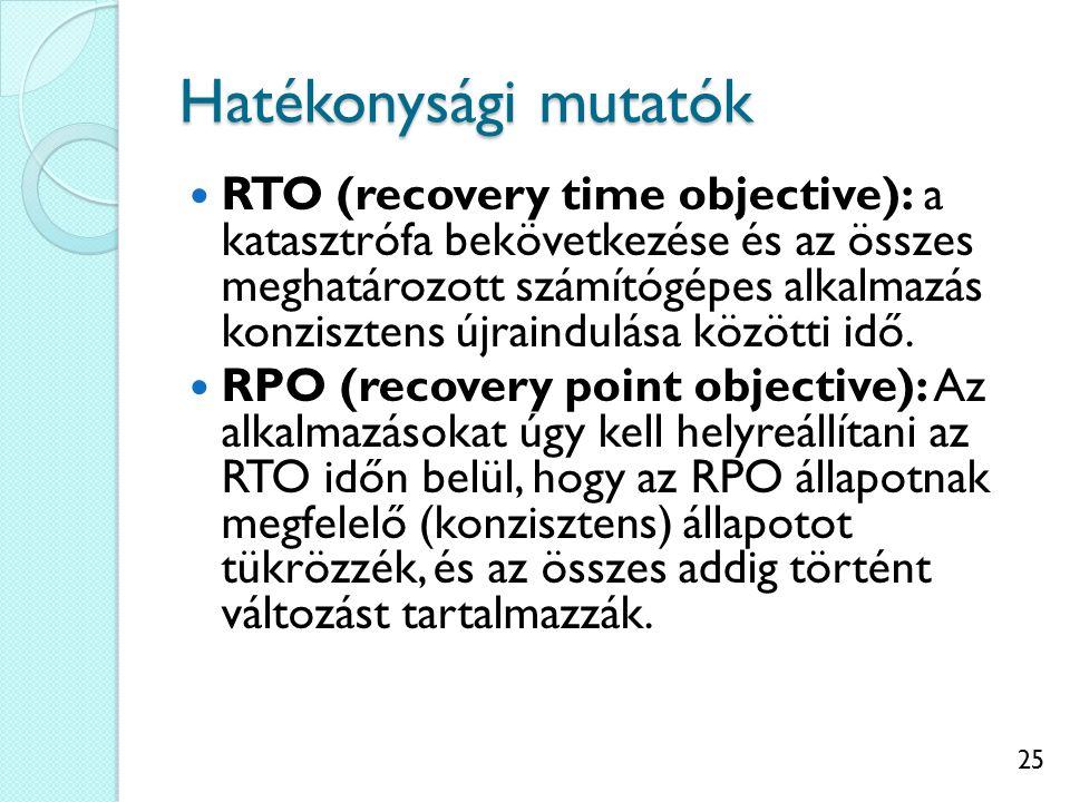 25 Hatékonysági mutatók RTO (recovery time objective): a katasztrófa bekövetkezése és az összes meghatározott számítógépes alkalmazás konzisztens újraindulása közötti idő.