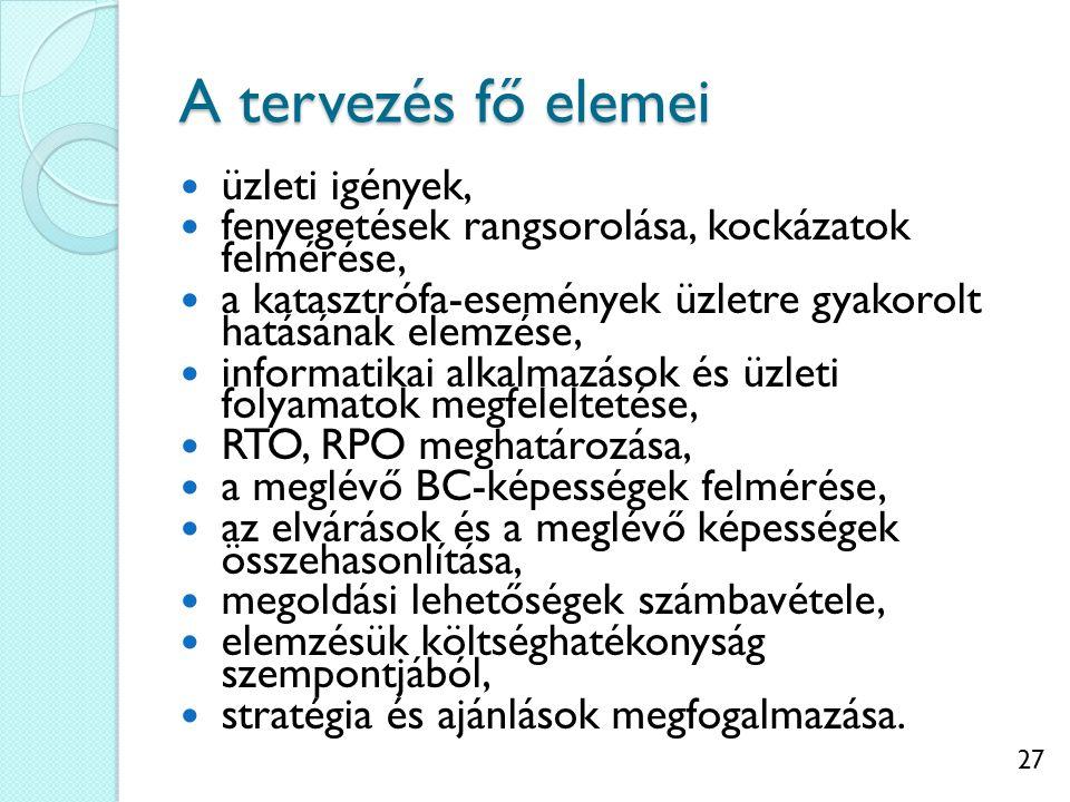 27 A tervezés fő elemei üzleti igények, fenyegetések rangsorolása, kockázatok felmérése, a katasztrófa-események üzletre gyakorolt hatásának elemzése,