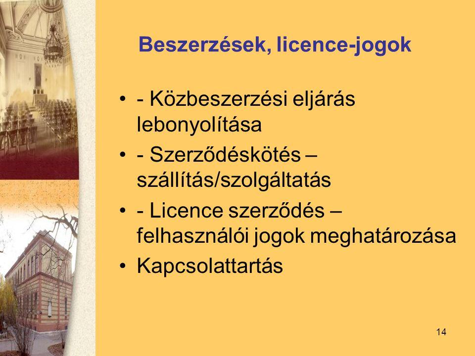 14 Beszerzések, licence-jogok - Közbeszerzési eljárás lebonyolítása - Szerződéskötés – szállítás/szolgáltatás - Licence szerződés – felhasználói jogok meghatározása Kapcsolattartás
