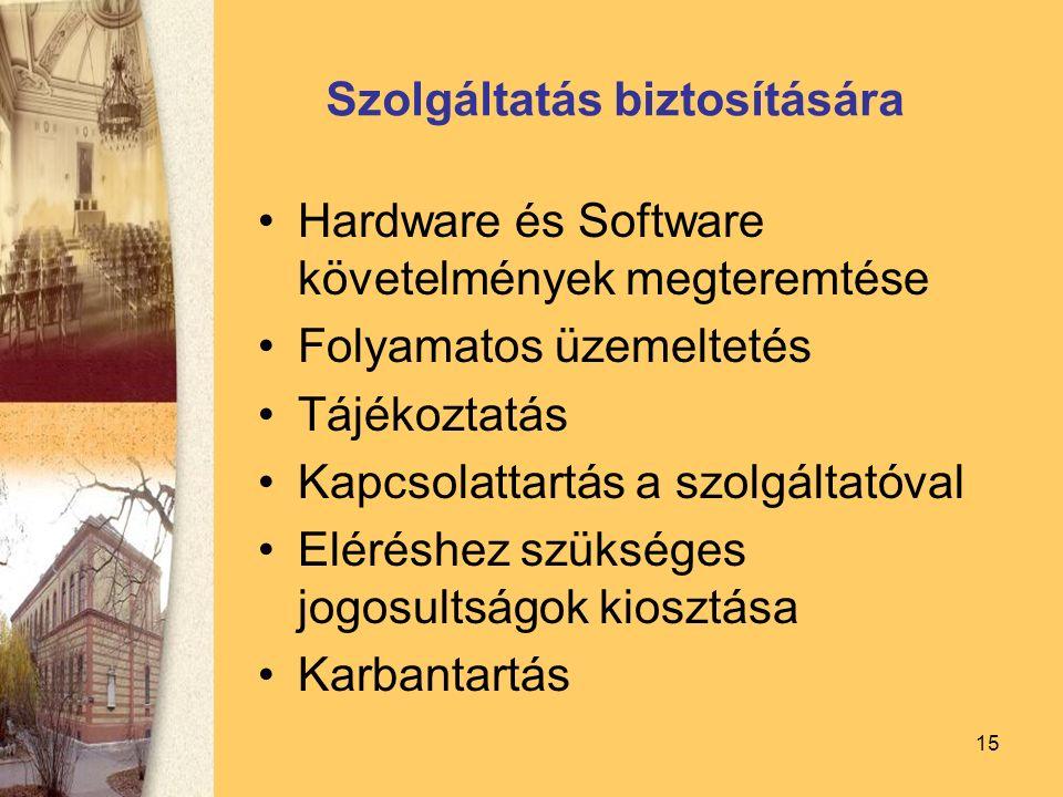 15 Szolgáltatás biztosítására Hardware és Software követelmények megteremtése Folyamatos üzemeltetés Tájékoztatás Kapcsolattartás a szolgáltatóval Eléréshez szükséges jogosultságok kiosztása Karbantartás
