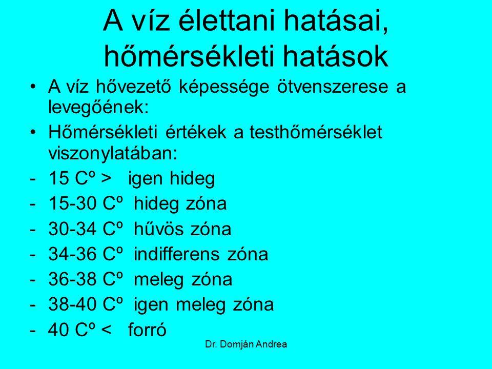 A víz élettani hatásai, hőmérsékleti hatások A víz hővezető képessége ötvenszerese a levegőének: Hőmérsékleti értékek a testhőmérséklet viszonylatában: -15 Cº > igen hideg -15-30 Cº hideg zóna -30-34 Cº hűvös zóna -34-36 Cº indifferens zóna -36-38 Cº meleg zóna -38-40 Cº igen meleg zóna -40 Cº < forró Dr.