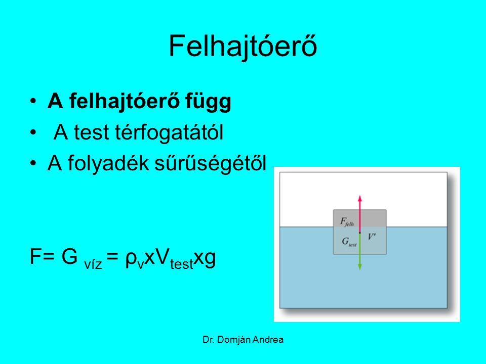 Felhajtóerő A felhajtóerő függ A test térfogatától A folyadék sűrűségétől F= G víz = ρ v xV test xg Dr.