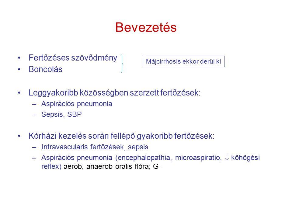Bevezetés Fertőzéses szövődmény Boncolás Leggyakoribb közösségben szerzett fertőzések: –Aspirációs pneumonia –Sepsis, SBP Kórházi kezelés során fellépő gyakoribb fertőzések: –Intravascularis fertőzések, sepsis –Aspirációs pneumonia (encephalopathia, microaspiratio,  köhögési reflex) aerob, anaerob oralis flóra; G- Májcirrhosis ekkor derül ki