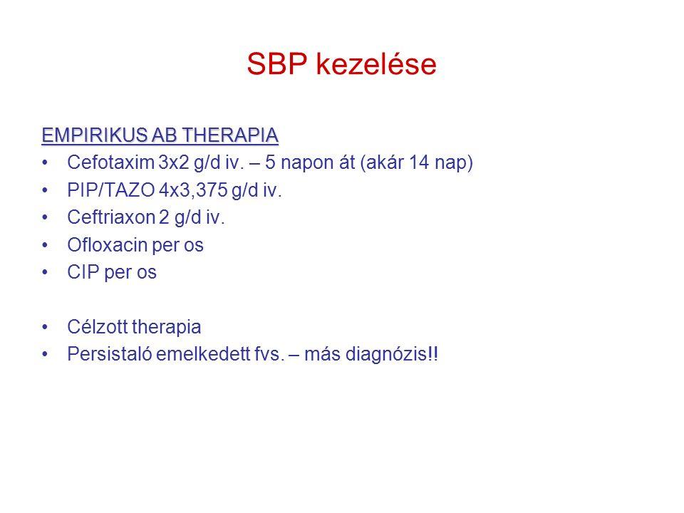 SBP kezelése EMPIRIKUS AB THERAPIA Cefotaxim 3x2 g/d iv.