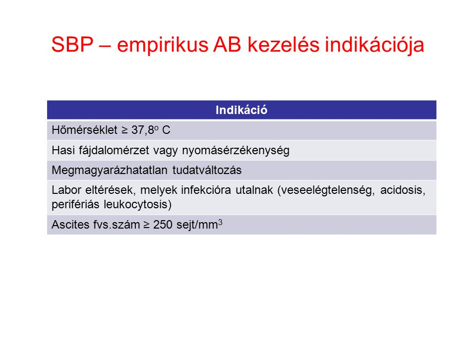 SBP – empirikus AB kezelés indikációja Indikáció Hőmérséklet ≥ 37,8 o C Hasi fájdalomérzet vagy nyomásérzékenység Megmagyarázhatatlan tudatváltozás Labor eltérések, melyek infekcióra utalnak (veseelégtelenség, acidosis, perifériás leukocytosis) Ascites fvs.szám ≥ 250 sejt/mm 3