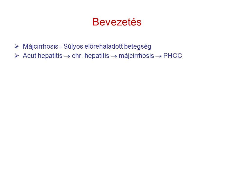 Peritonitisek osztályozása Peritonitis formájaMB teny.PMNMegjegyzés SBP+  250/mm 3 CNNA Tenyésztéssel negatív, neutrocytás ascites -  250/mm 3 D/D: Peritonitis carcinosa; ~ tbc; pancrea- titis MNB Monomikrobiális, nem neutrocytás bacterascitis +< 250/mm 3 Secunder bakteriális peritonitis + Több kórokozó  250/mm 3 Polimikrobiális bacterascites+ Több kórokozó < 250/mm 3