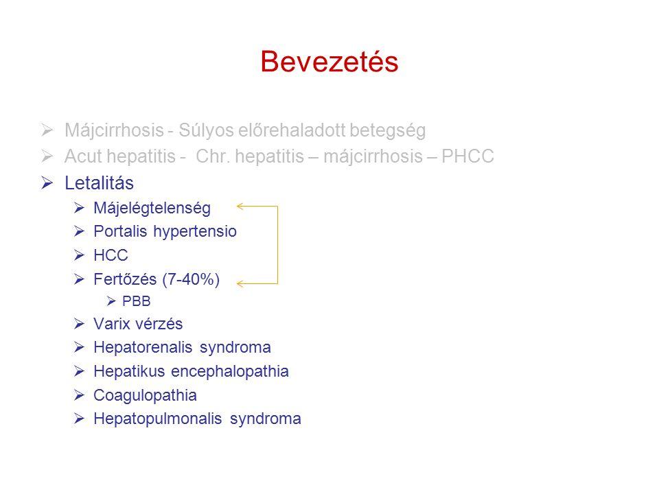 Ascites fertőzésére prediszponáló tényezők májcirrhosisban Előrement májcirrhosis (Child-Pugh C-stádium) Ascites fehérjetartama: < 1 g/dl és/vagy C 3 szint < 13 mg/dl GI vérzés (transzlokáció) UTI (katéter kerülése!) IV katéterfertőzések Korábbi SBP –Recidiva kockázata 6 hónapon belül 43% 1 éven belül 69% 2 éven belül 74%