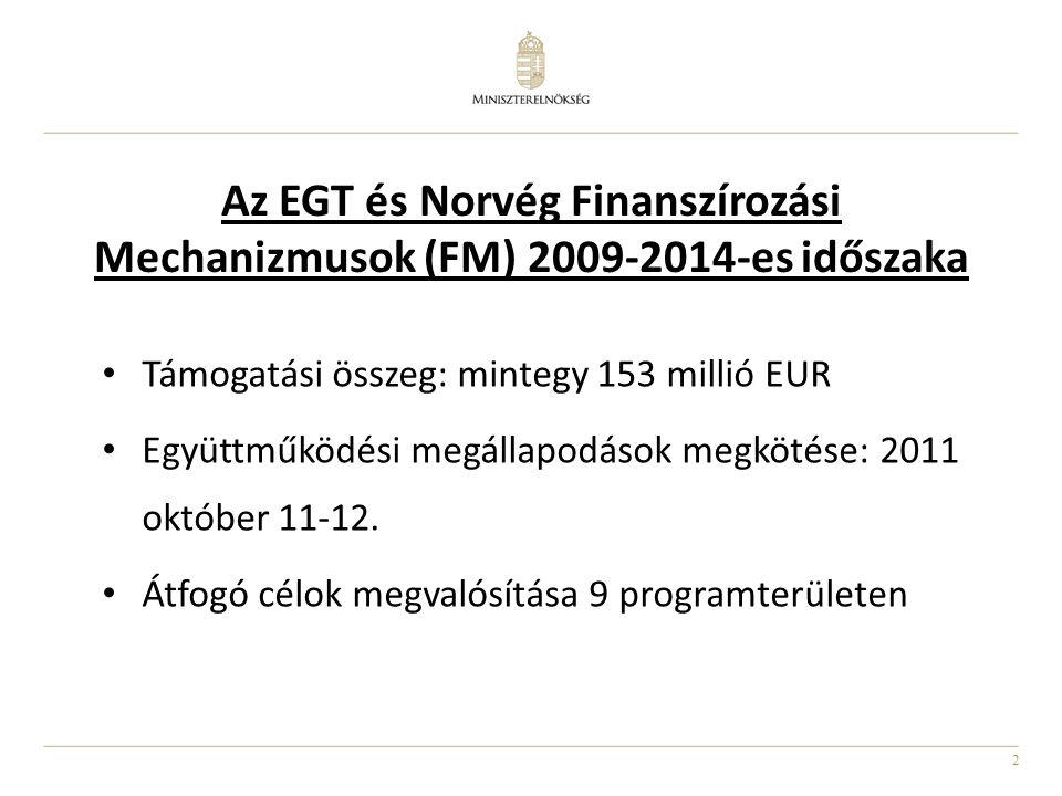 2 Az EGT és Norvég Finanszírozási Mechanizmusok (FM) 2009-2014-es időszaka Támogatási összeg: mintegy 153 millió EUR Együttműködési megállapodások megkötése: 2011 október 11-12.