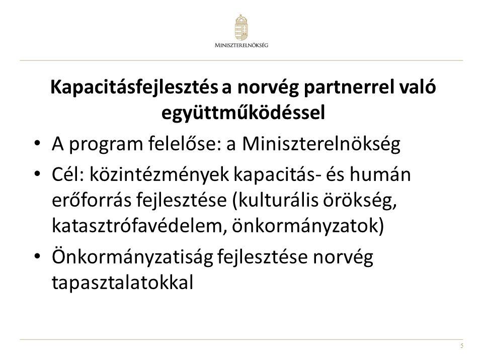5 Kapacitásfejlesztés a norvég partnerrel való együttműködéssel A program felelőse: a Miniszterelnökség Cél: közintézmények kapacitás- és humán erőforrás fejlesztése (kulturális örökség, katasztrófavédelem, önkormányzatok) Önkormányzatiság fejlesztése norvég tapasztalatokkal