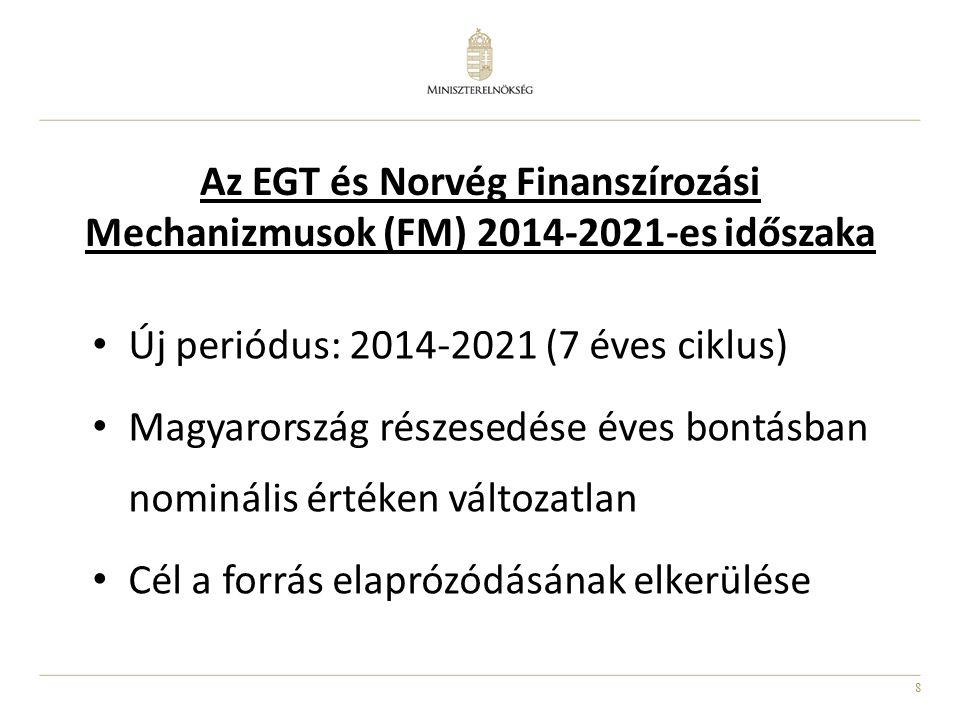 8 Az EGT és Norvég Finanszírozási Mechanizmusok (FM) 2014-2021-es időszaka Új periódus: 2014-2021 (7 éves ciklus) Magyarország részesedése éves bontásban nominális értéken változatlan Cél a forrás elaprózódásának elkerülése