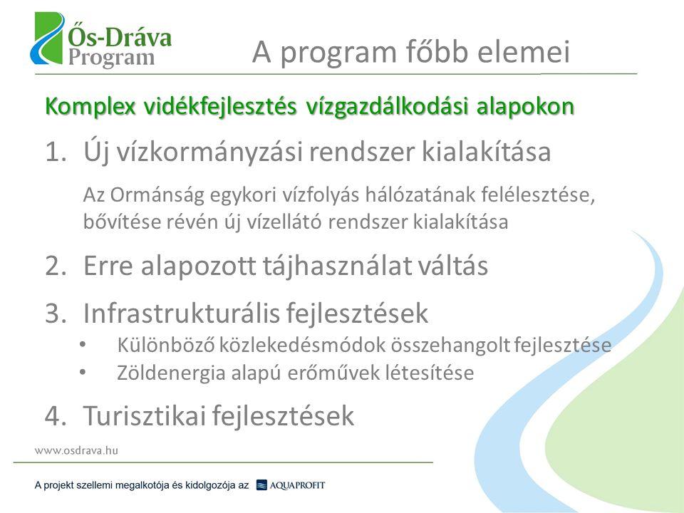 A program főbb elemei Komplex vidékfejlesztés vízgazdálkodási alapokon 1.Új vízkormányzási rendszer kialakítása Az Ormánság egykori vízfolyás hálózatának felélesztése, bővítése révén új vízellátó rendszer kialakítása 2.Erre alapozott tájhasználat váltás 3.Infrastrukturális fejlesztések Különböző közlekedésmódok összehangolt fejlesztése Zöldenergia alapú erőművek létesítése 4.Turisztikai fejlesztések